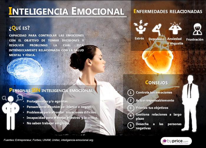 infografia 14 120716 Inteligencia emocional