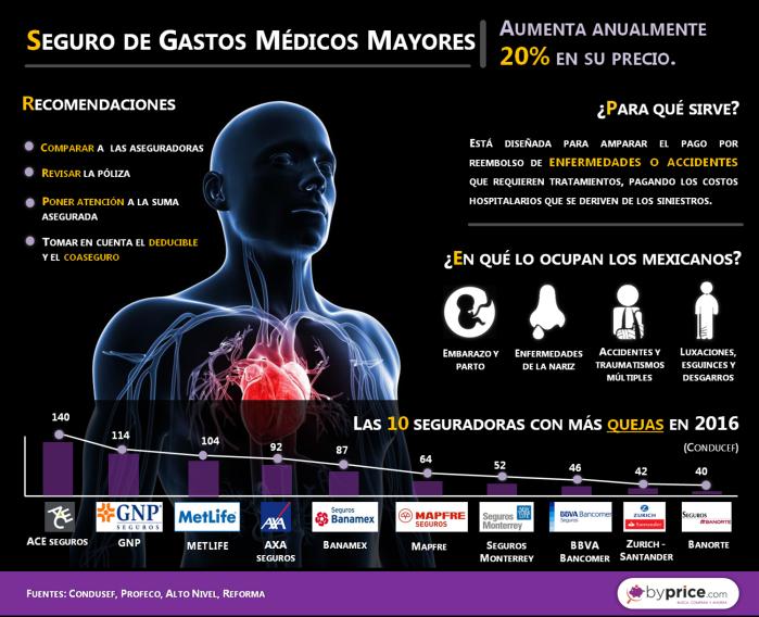 infografia 16 200716 SGMM
