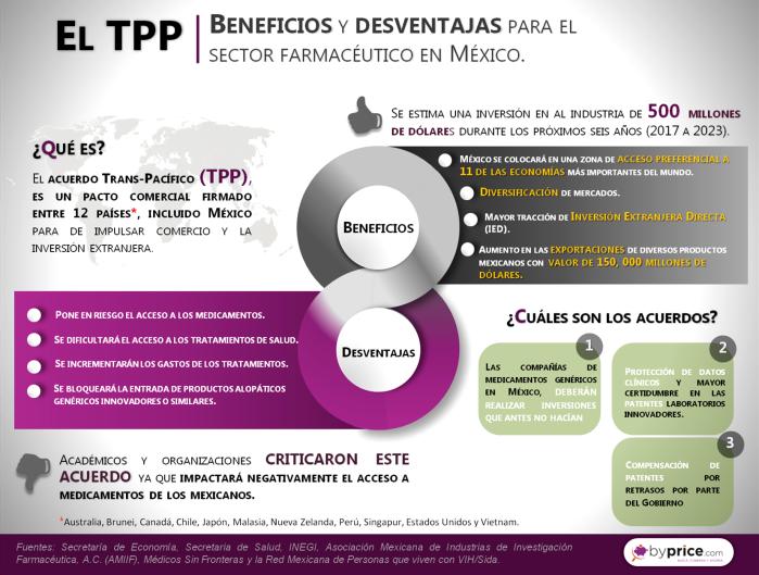 infografia 18 290716 TPP