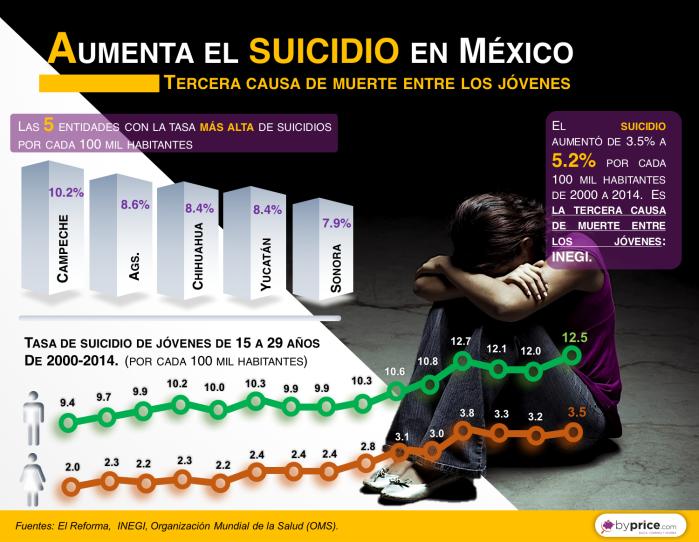 infografia-29-120916-suicidio